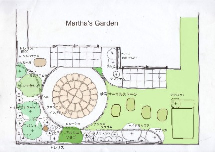 Marthas_nd